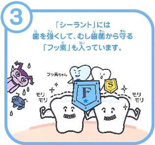「シーラント」には歯を強くして、むし歯菌から守る「フッ素」も入っています。