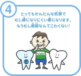 とってもかんたんな処置でむし歯菌になりにくい歯になります。もうむし歯菌なんてこわくない!